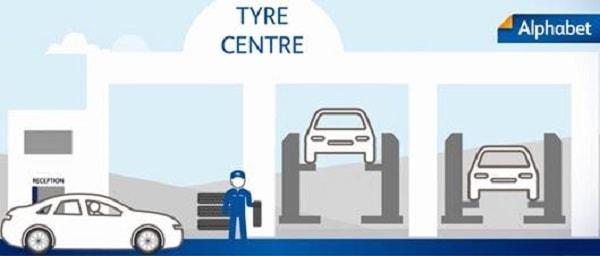 Alphabet rolls out a slicker tyre service